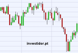 Investidores versus especuladores