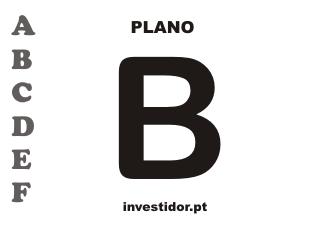 O plano B para os investimentos e negócios