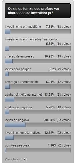 Resultados e conclusões da sondagem