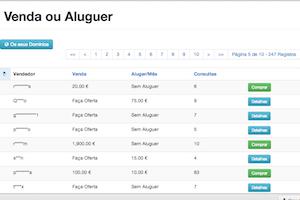 Compra e venda de domínios em Portugal