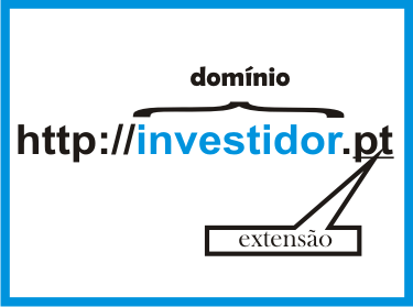 Investimento em domínios de internet