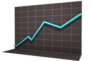 Fazer projecções de vendas para planos de negócio