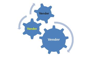 Modelos de comercialização / canais de venda