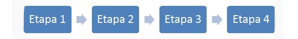 workflow etapas